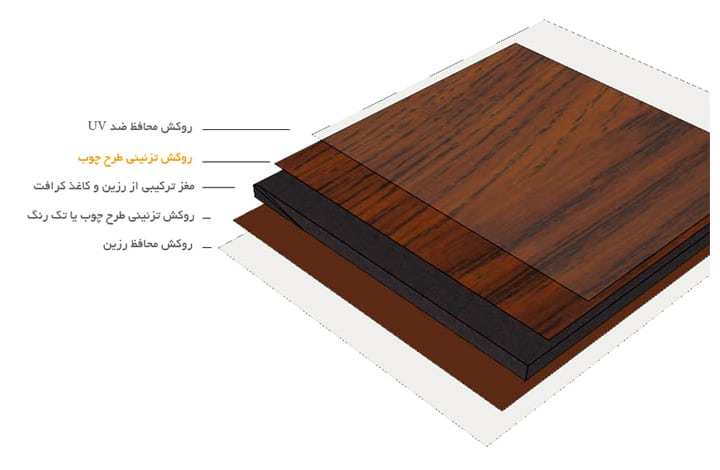 wood thermowood hpl